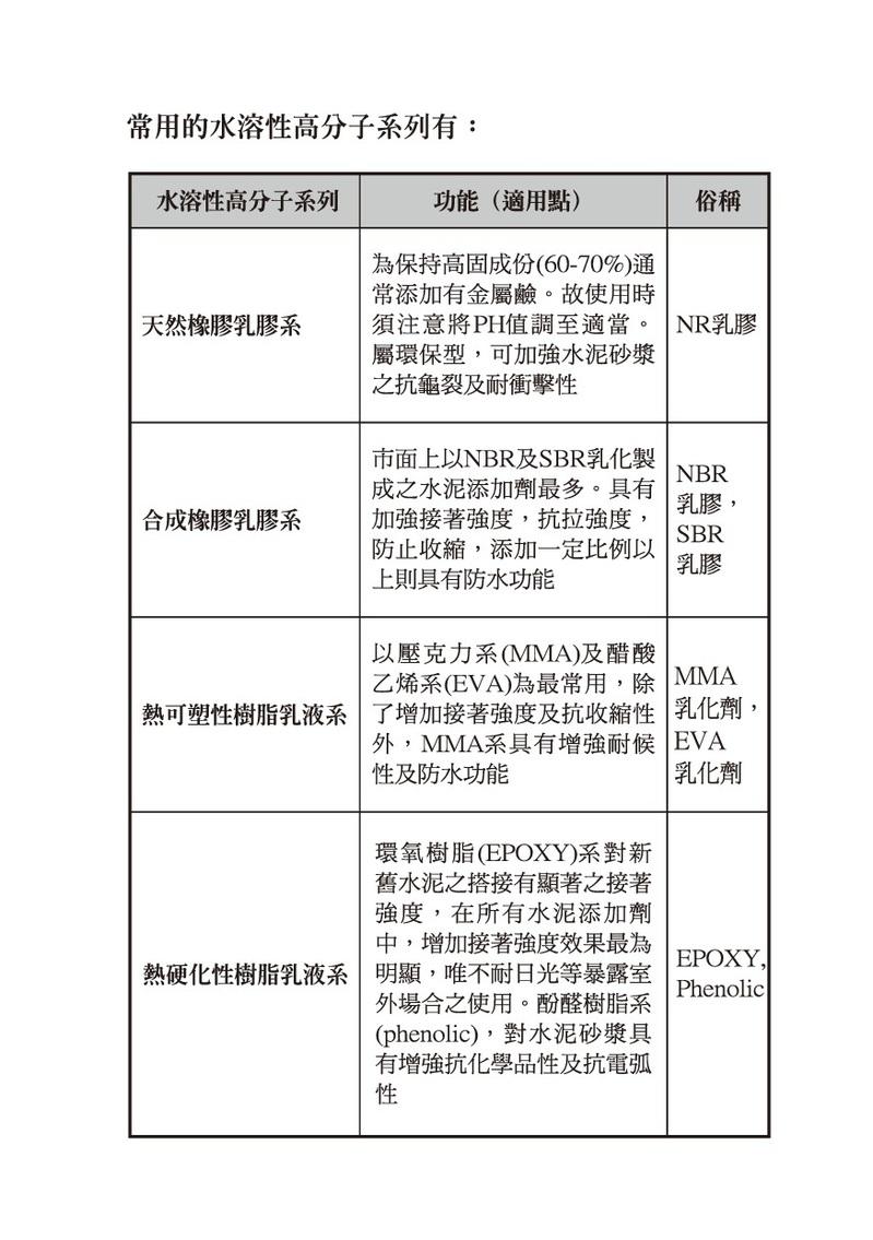磁磚工程施工指南-內頁-011.jpg