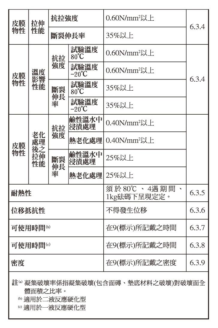 磁磚工程施工指南-內頁-014.jpg