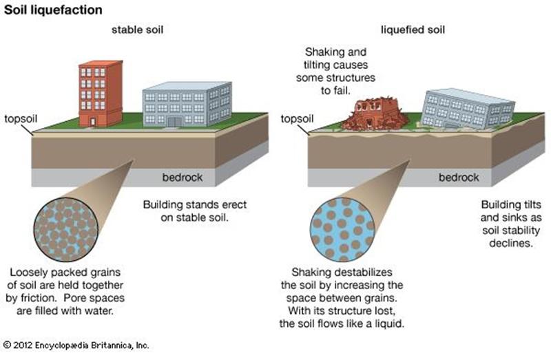 土壤液化2.jpg