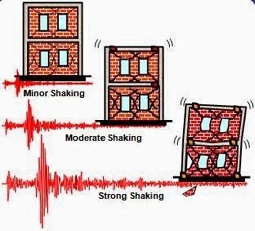 耐震結構圖2.jpg