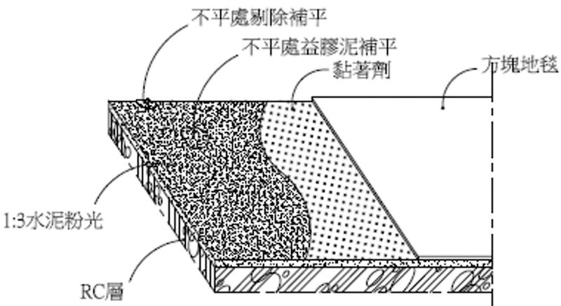 示意圖片 1.png