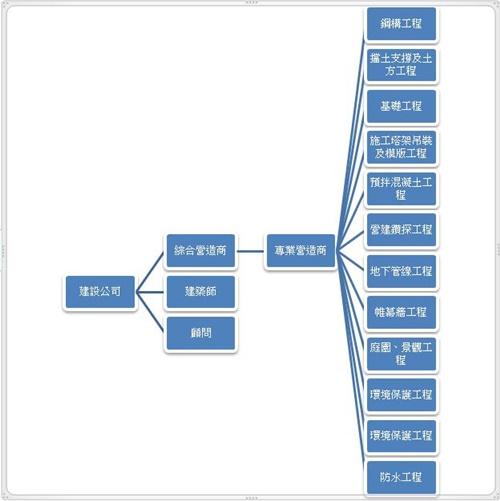 基礎公會圖1.JPG