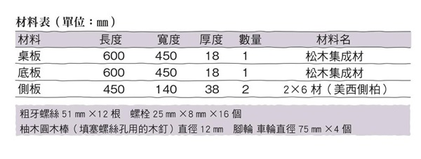 材料表.jpg