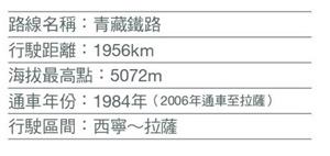 青藏鐵路 資訊.jpg