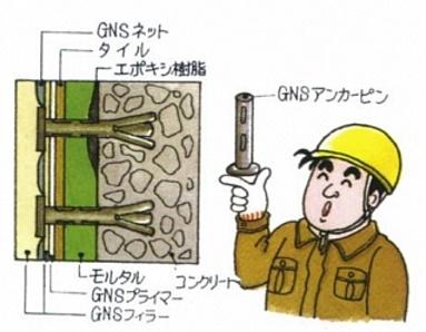 鋼釘工法1.jpg