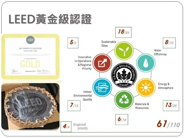 LEED黃金及認證.jpg