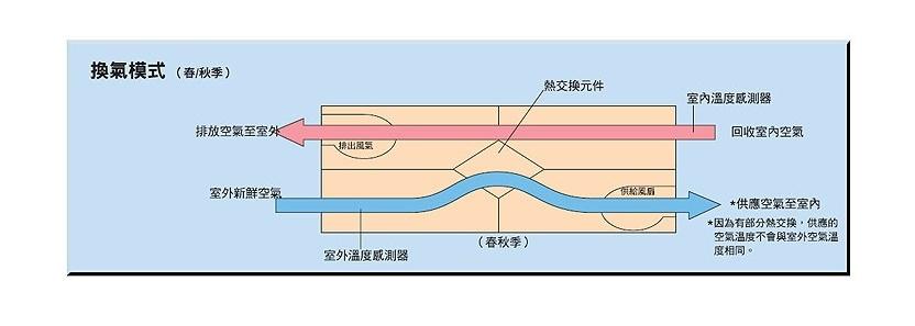 全熱交換器2-2.jpg