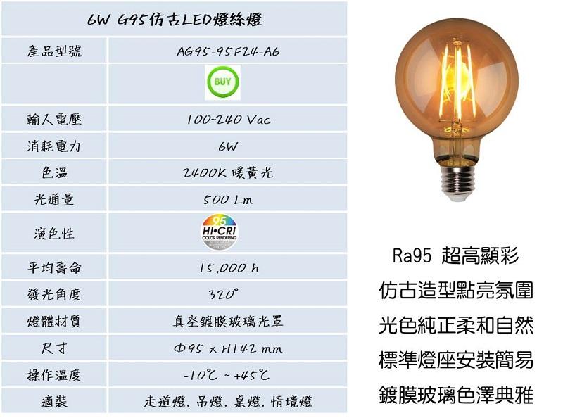 Ra95 G95 仿古燈絲燈.jpg