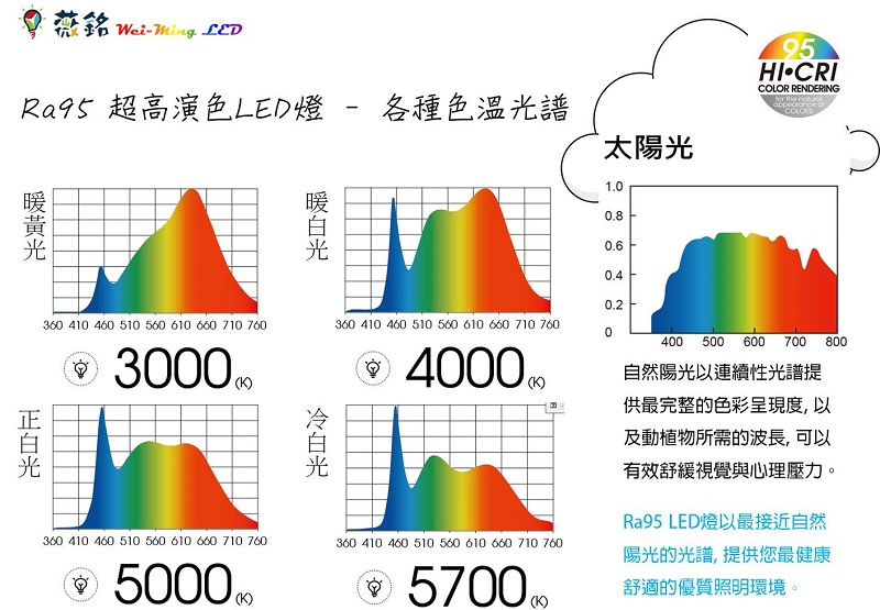 Ra95 介紹-04.jpg