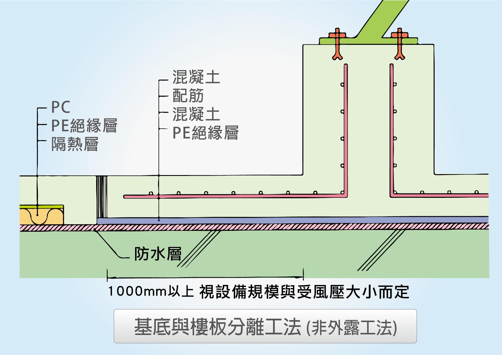 圖2-4-20-02(圖例二).png