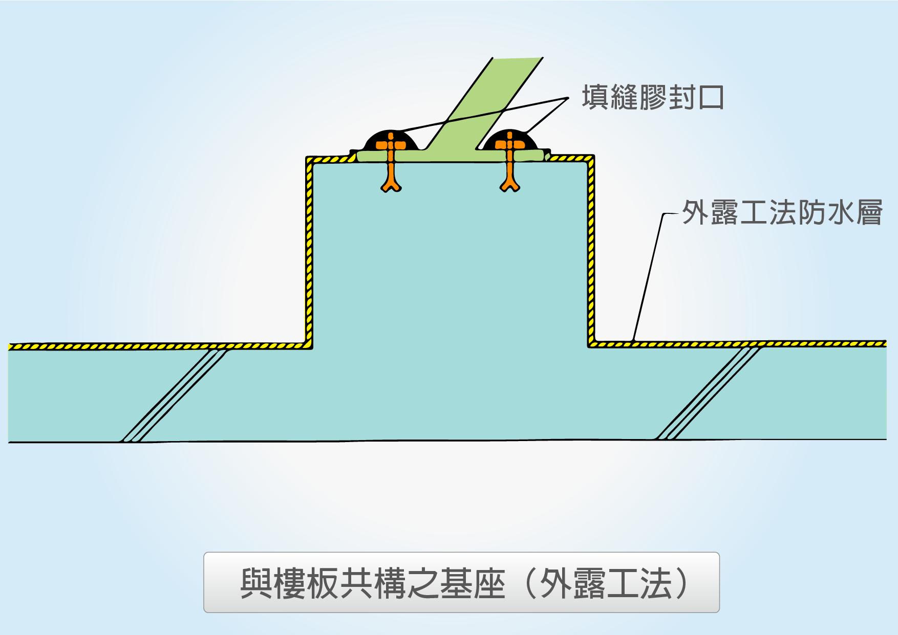 圖2-4-20-03(圖例三).png