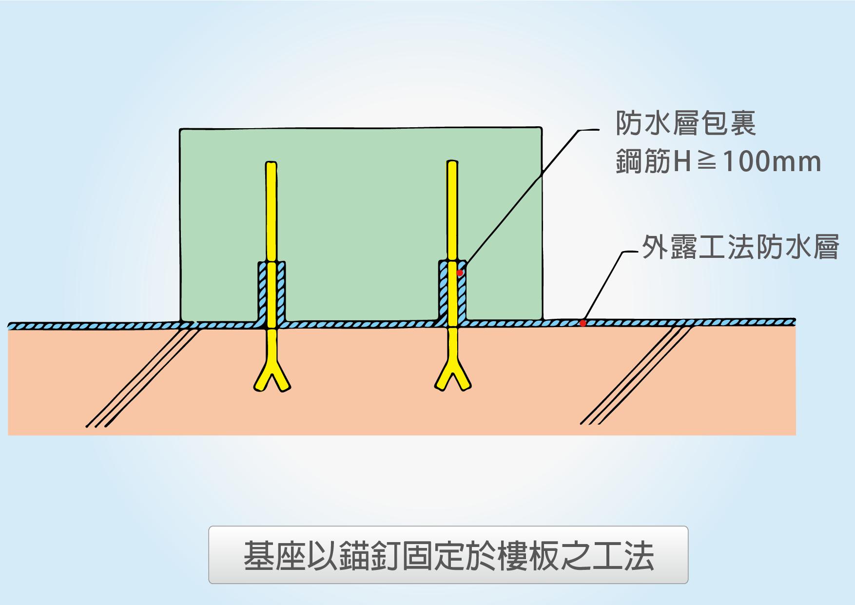 圖2-4-20-04(圖例四).png