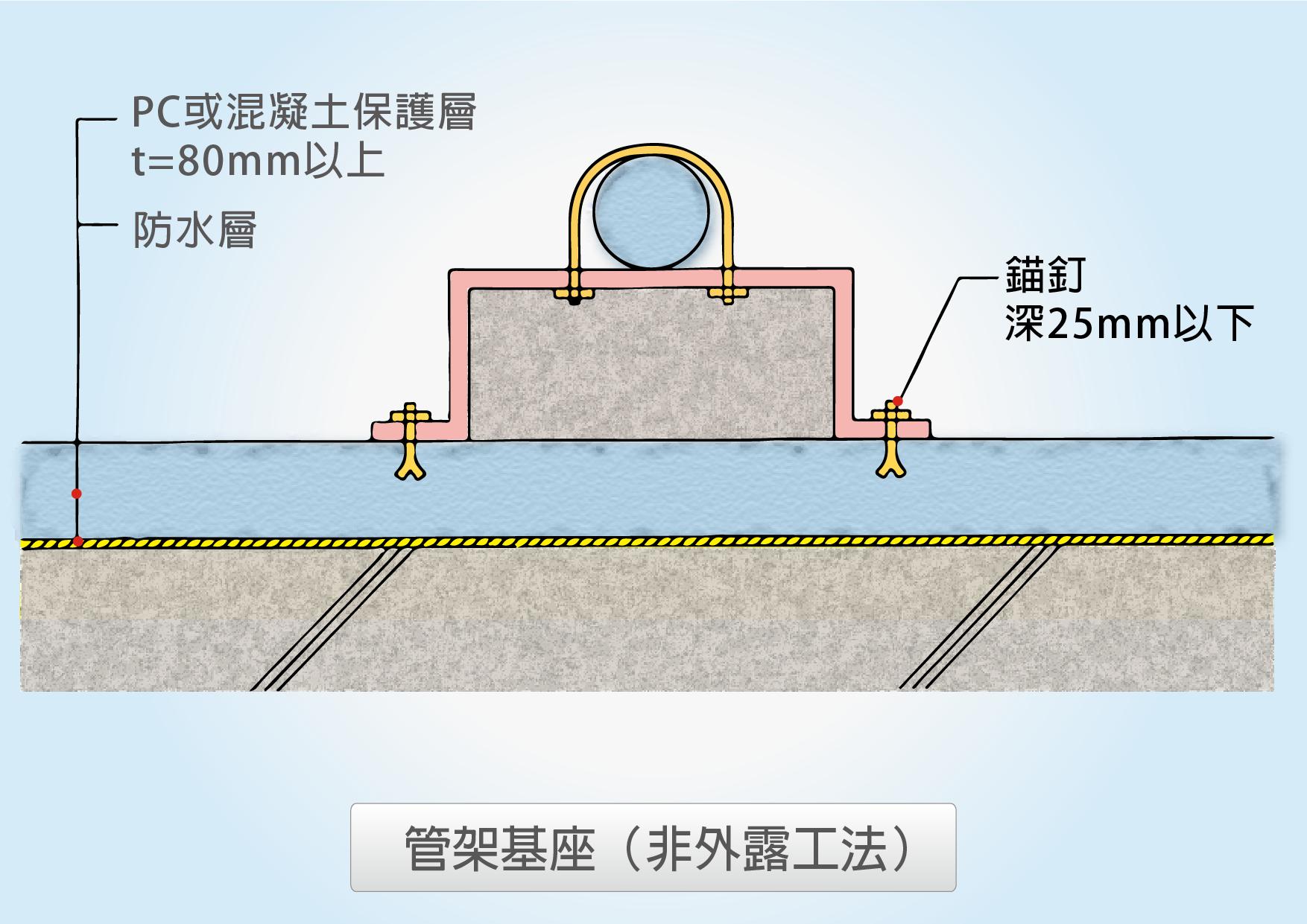 圖2-4-20-05(圖例五).png