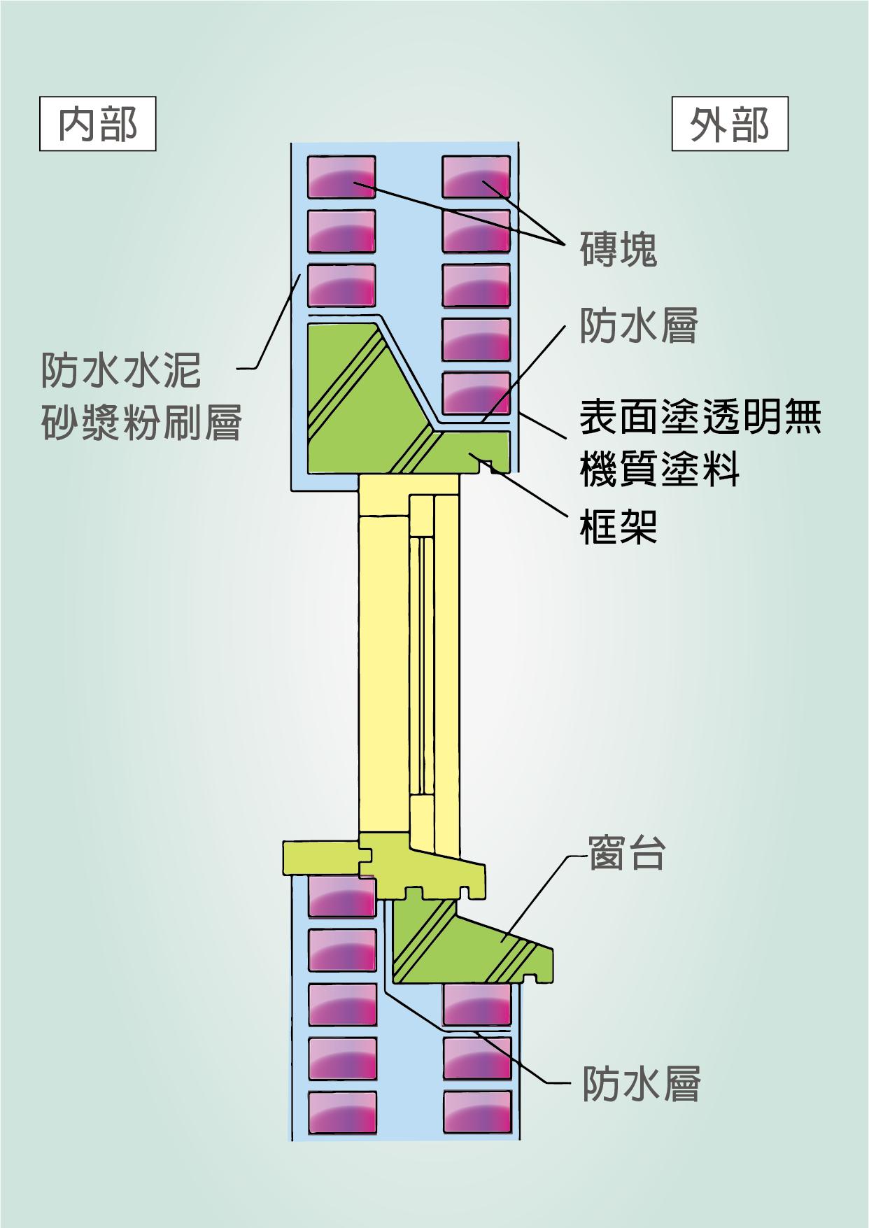 圖2-4-34.png