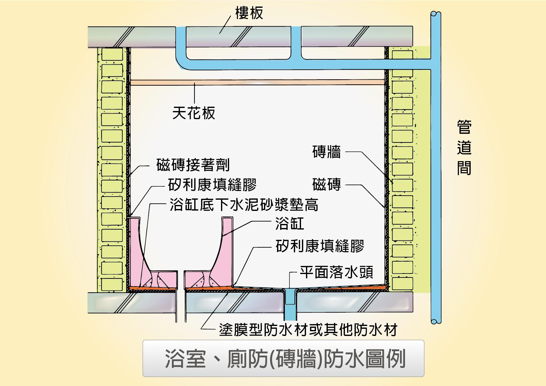 圖2-4-72(圖例一).png