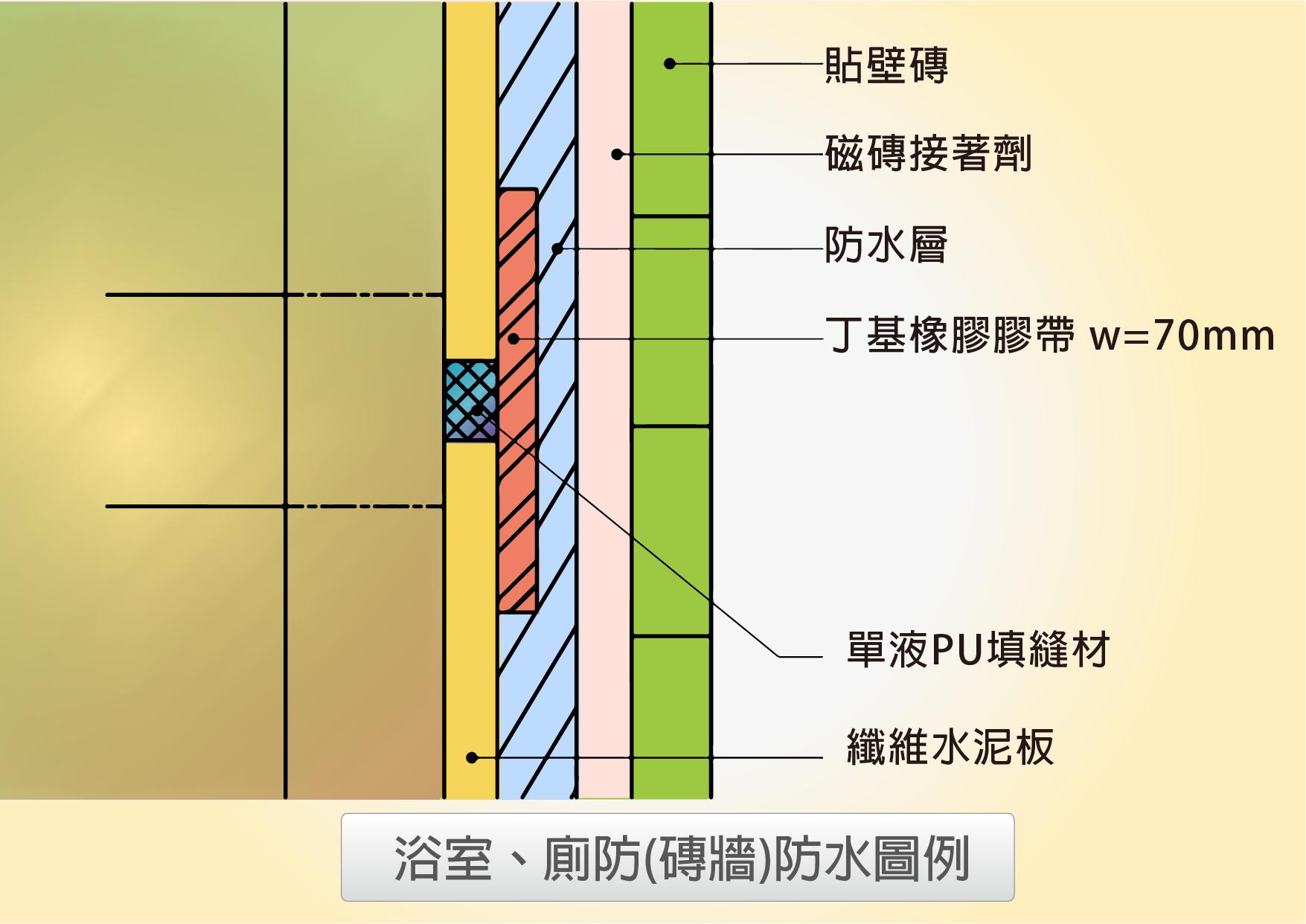 圖2-4-72(圖例二-a).png