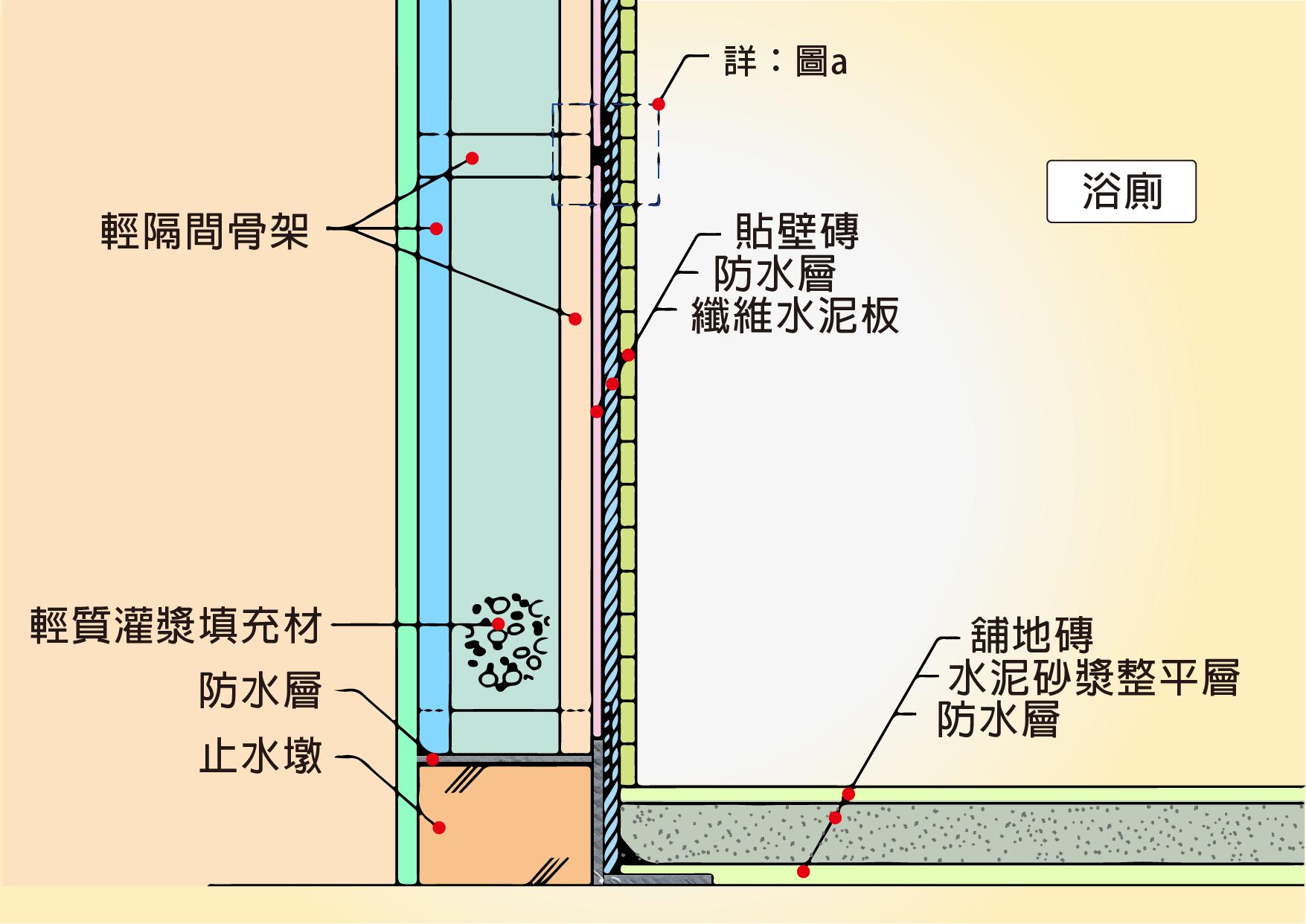 圖2-4-72(圖例二).png