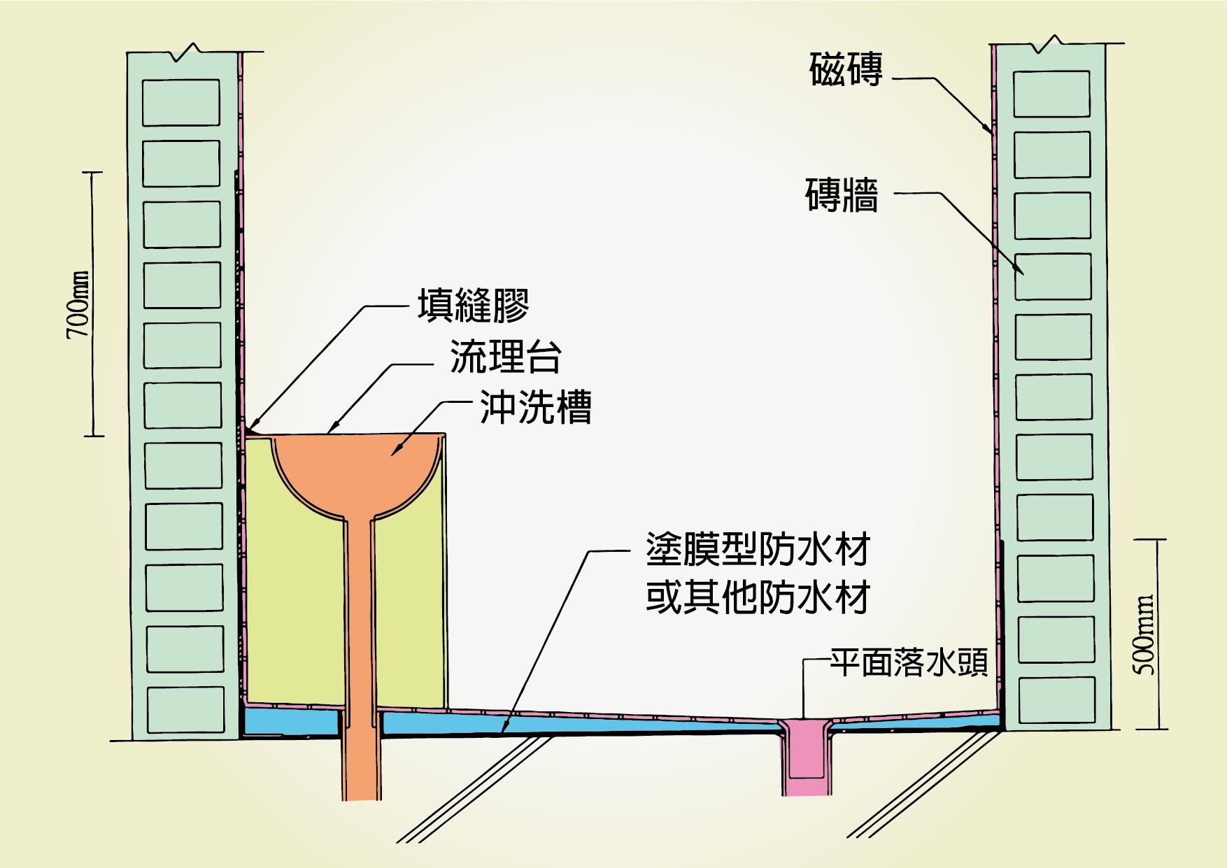 圖2-4-73.png