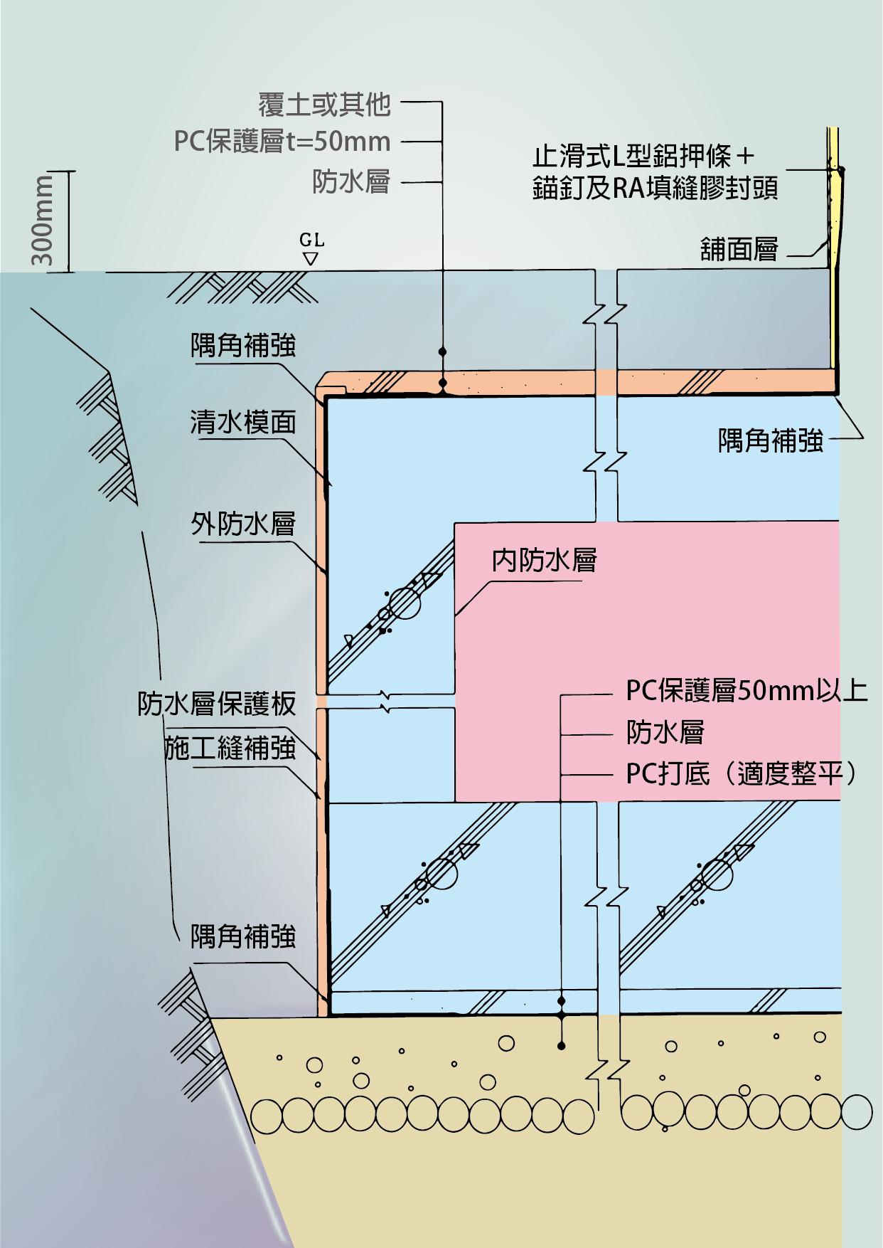 圖2-4-76(圖例一).png
