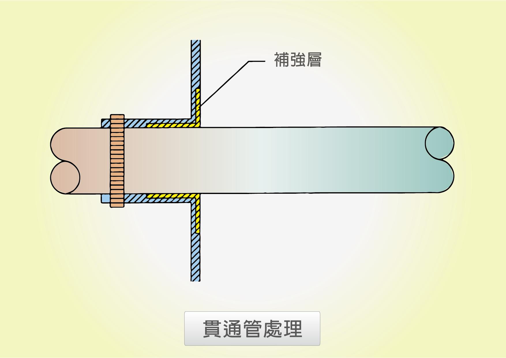 圖2-4-76(圖例二).png