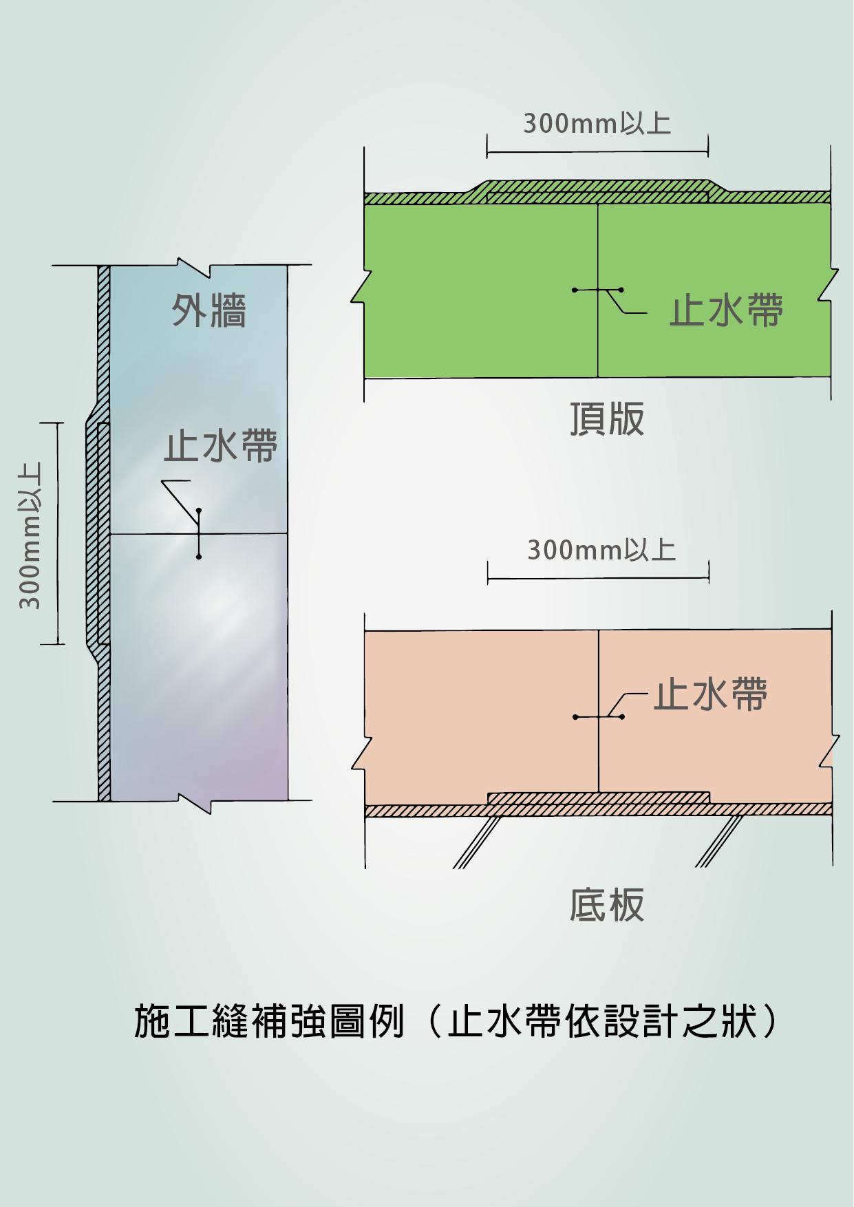 圖2-4-76(圖例三).png