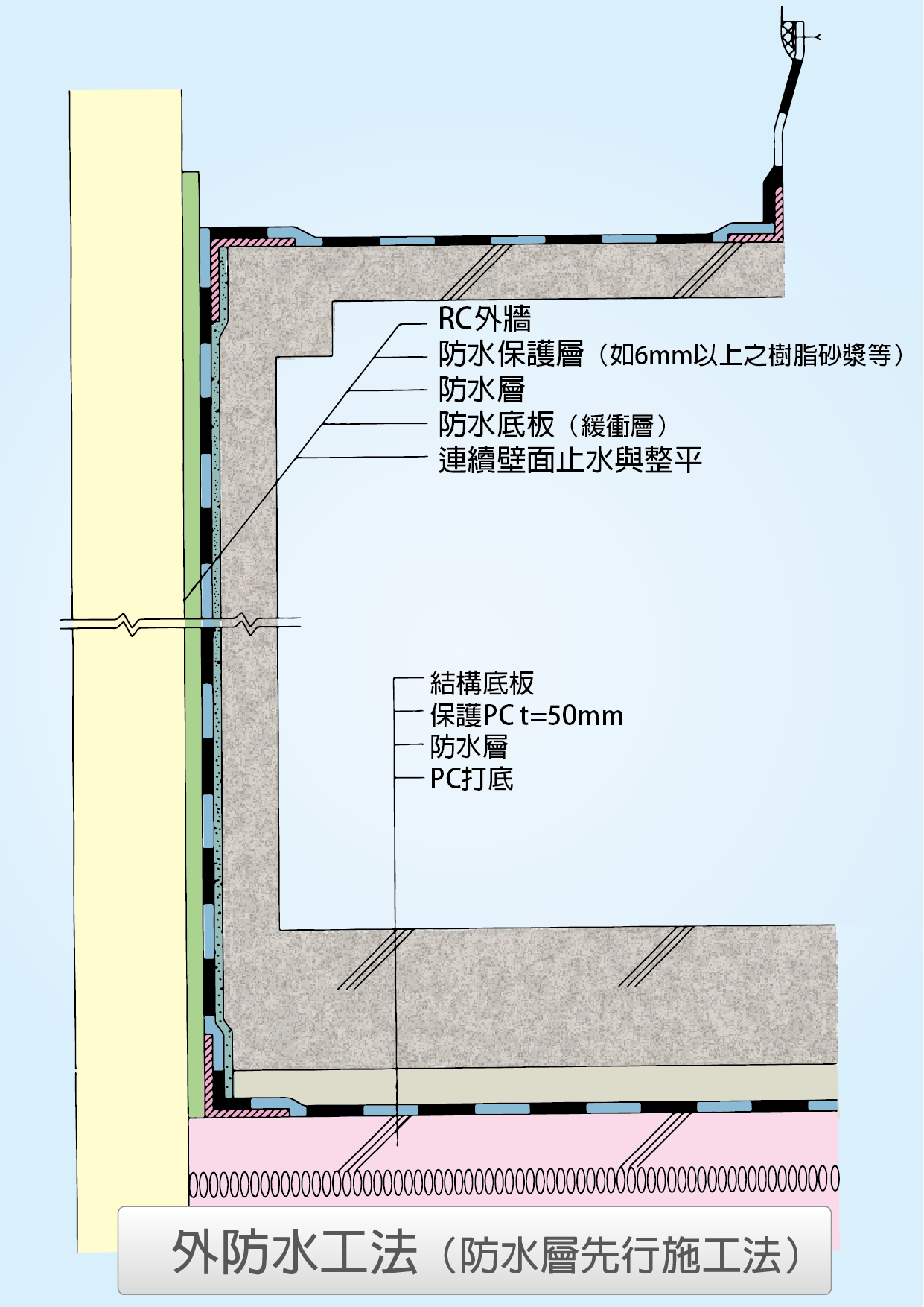 圖2-4-78(圖例一).png