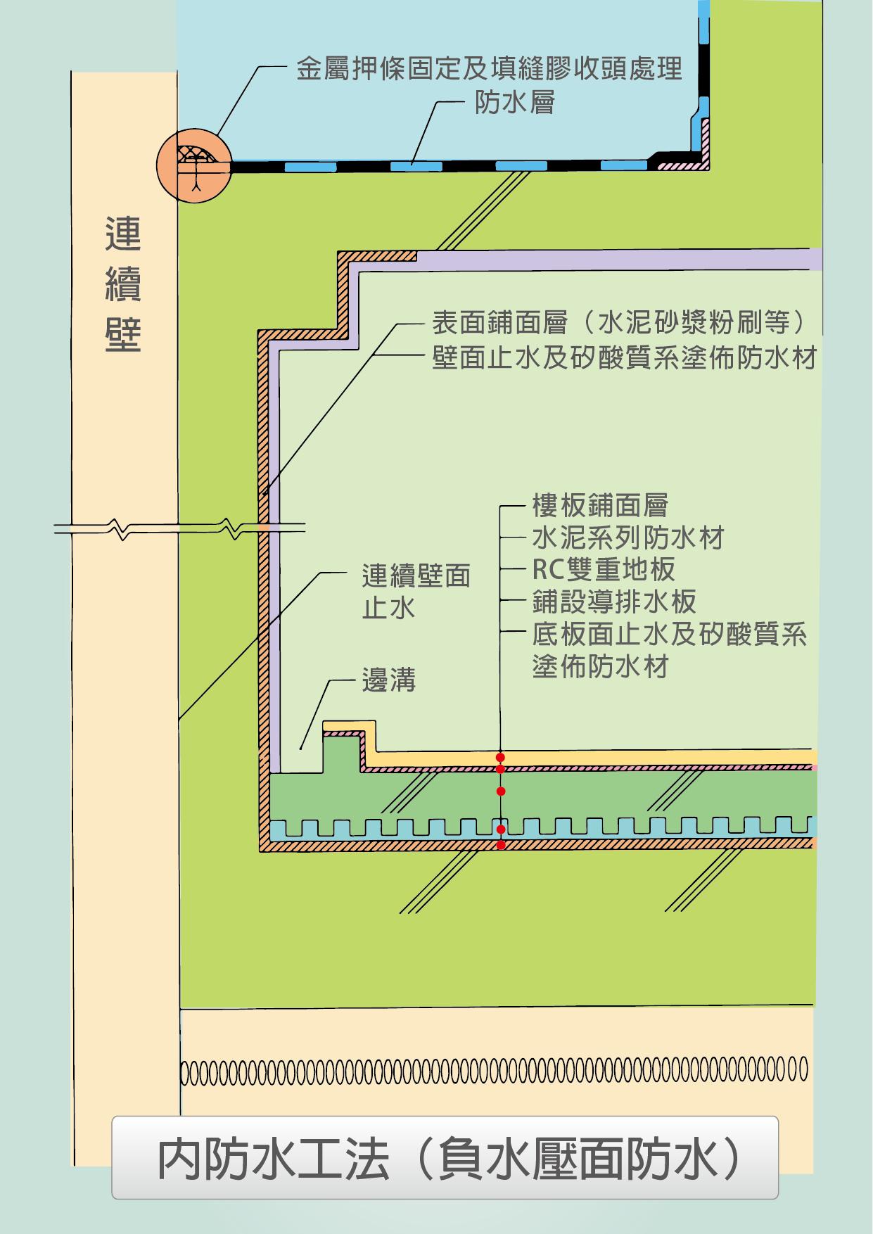圖2-4-78(圖例二).png