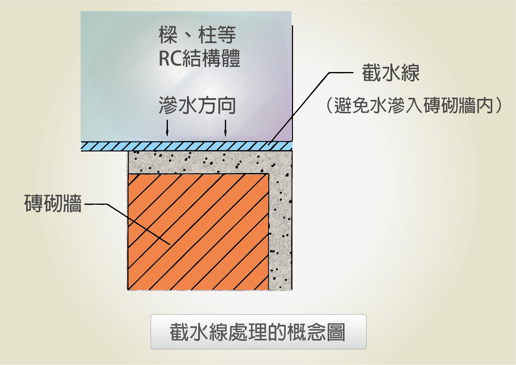 圖2-4-79(重點解析1).png