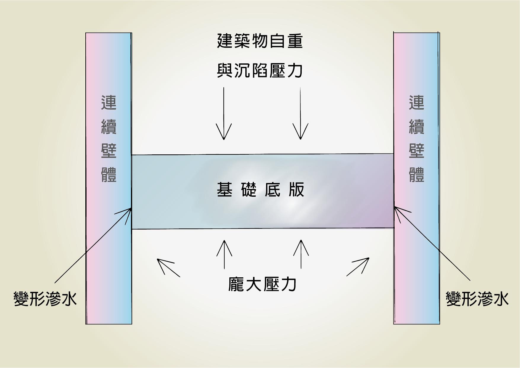 圖2-4-79(重點解析2).png