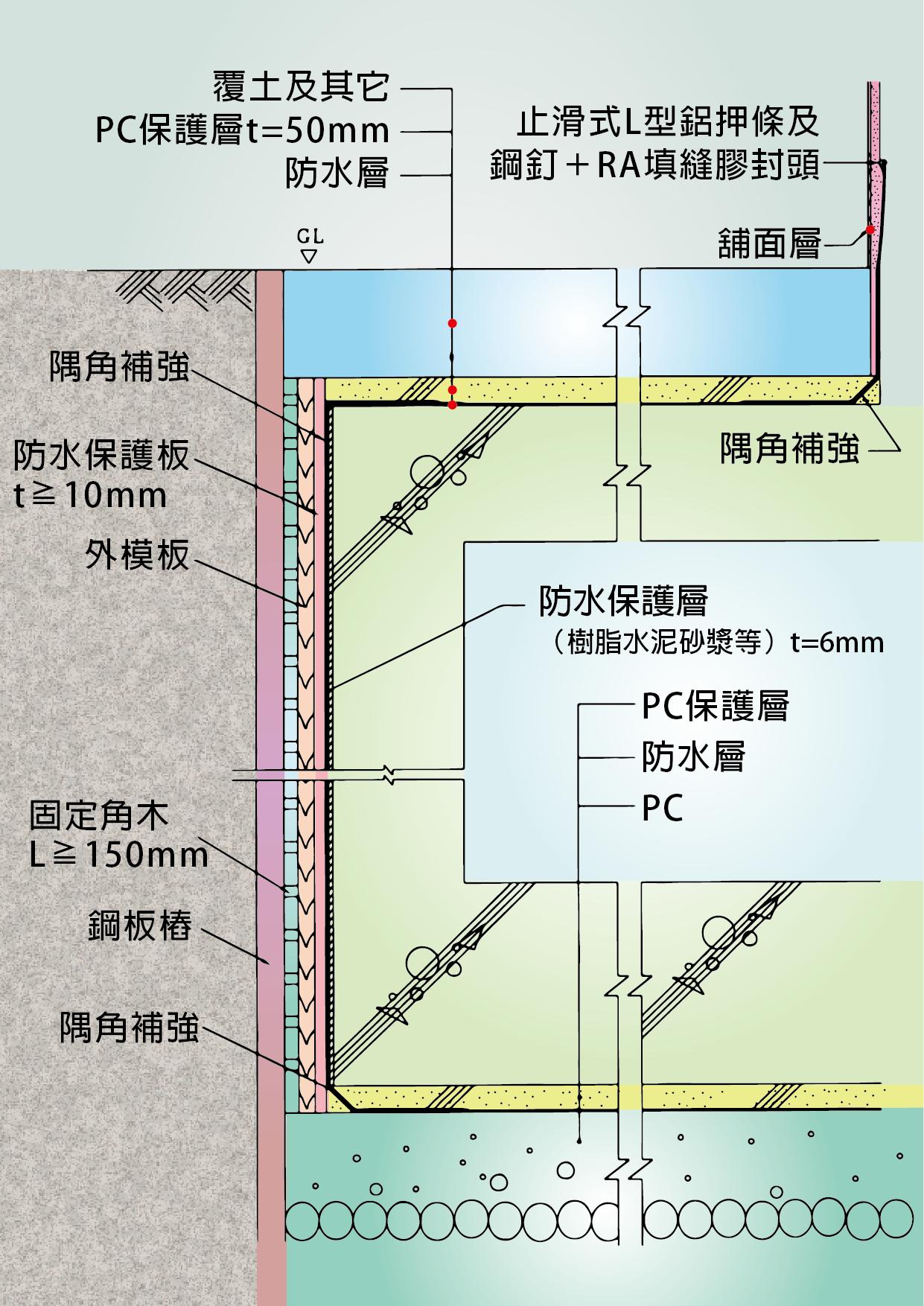 圖2-4-81.png
