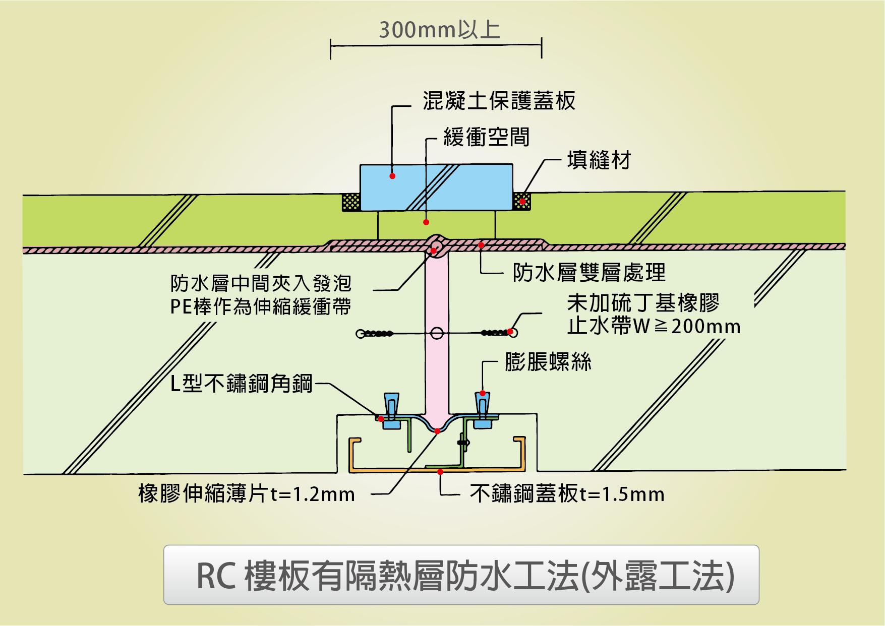 圖2-4-82(圖例一).png