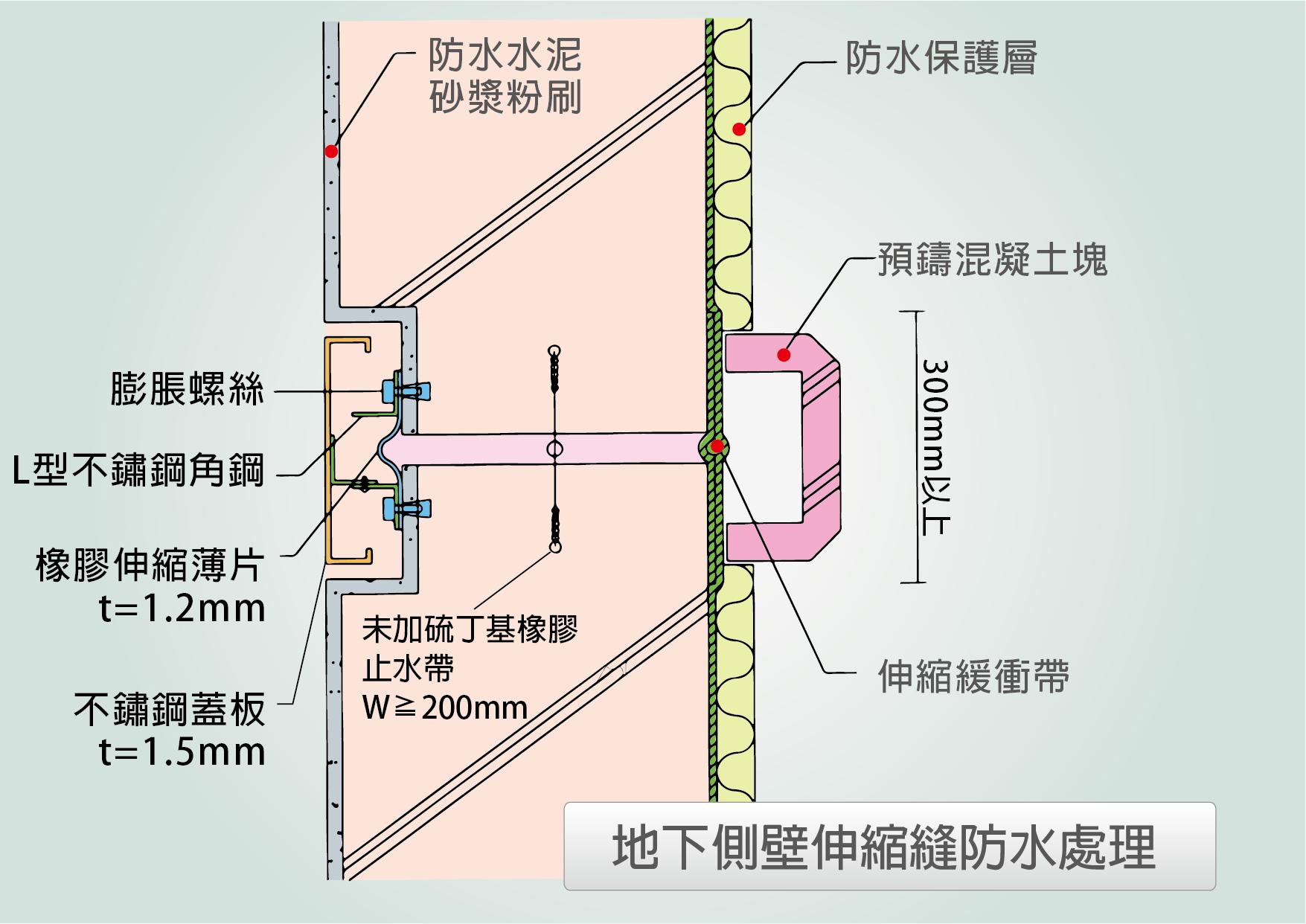 圖2-4-82(圖例二).png
