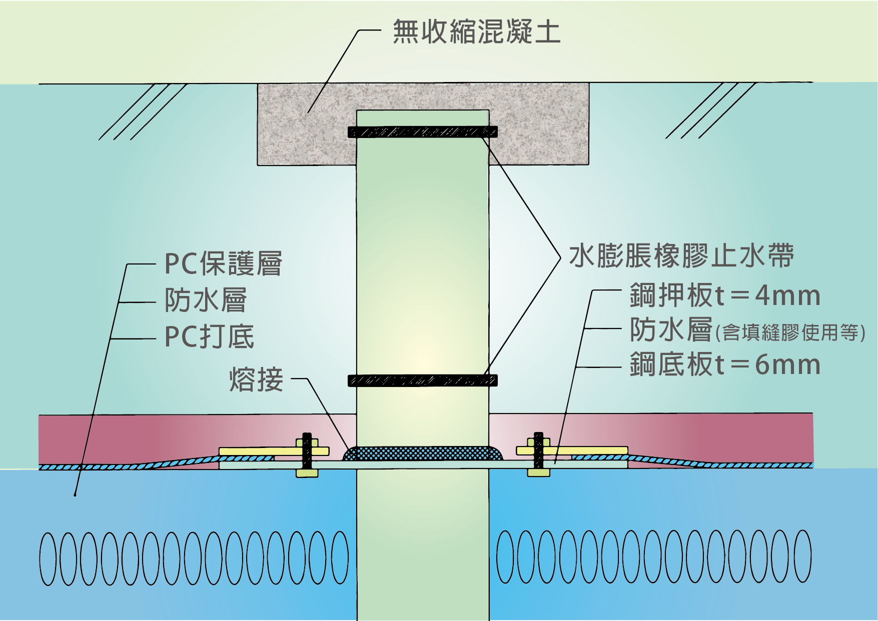圖2-4-83(圖例二).png