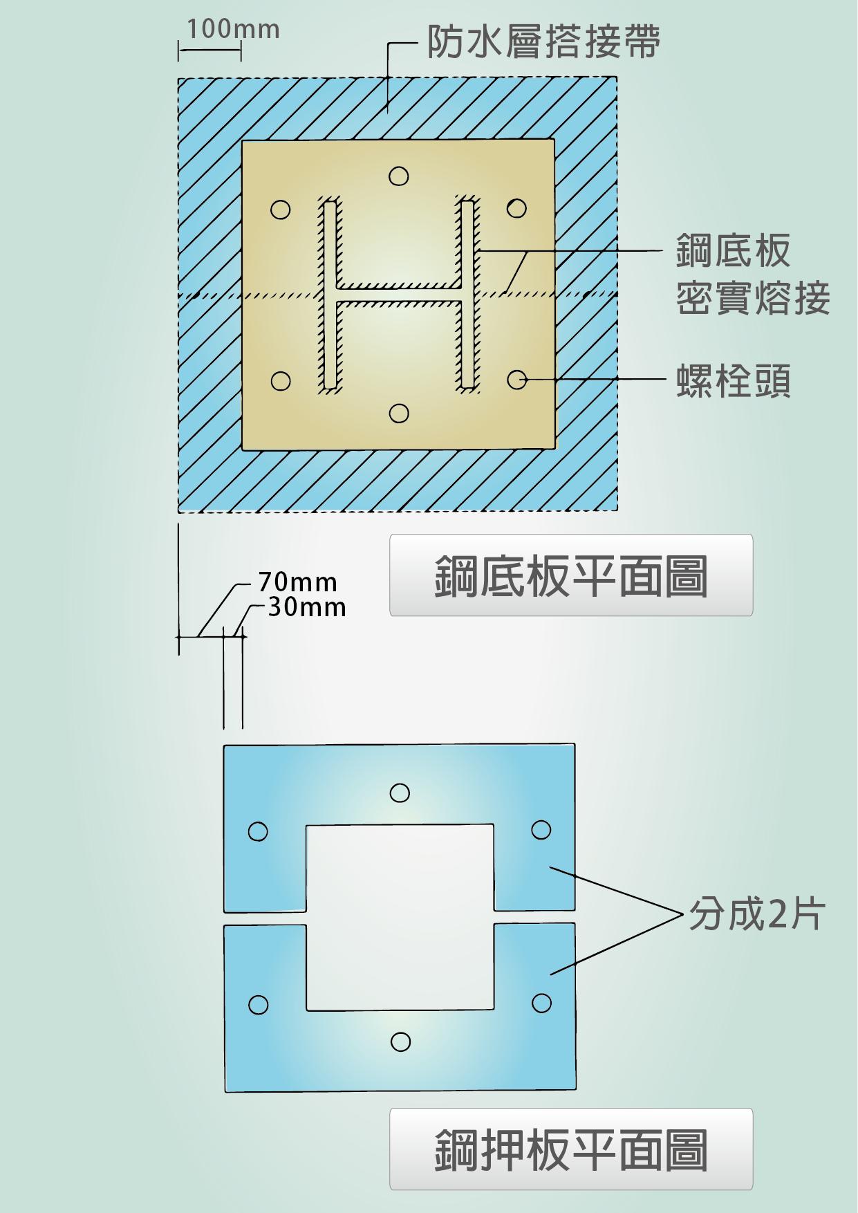 圖2-4-83(圖例三).png