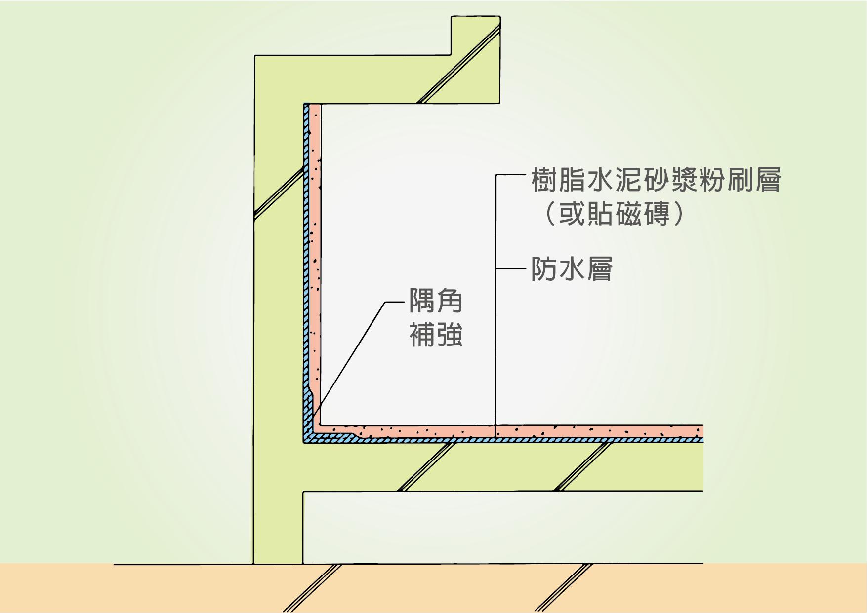 圖2-4-84.png