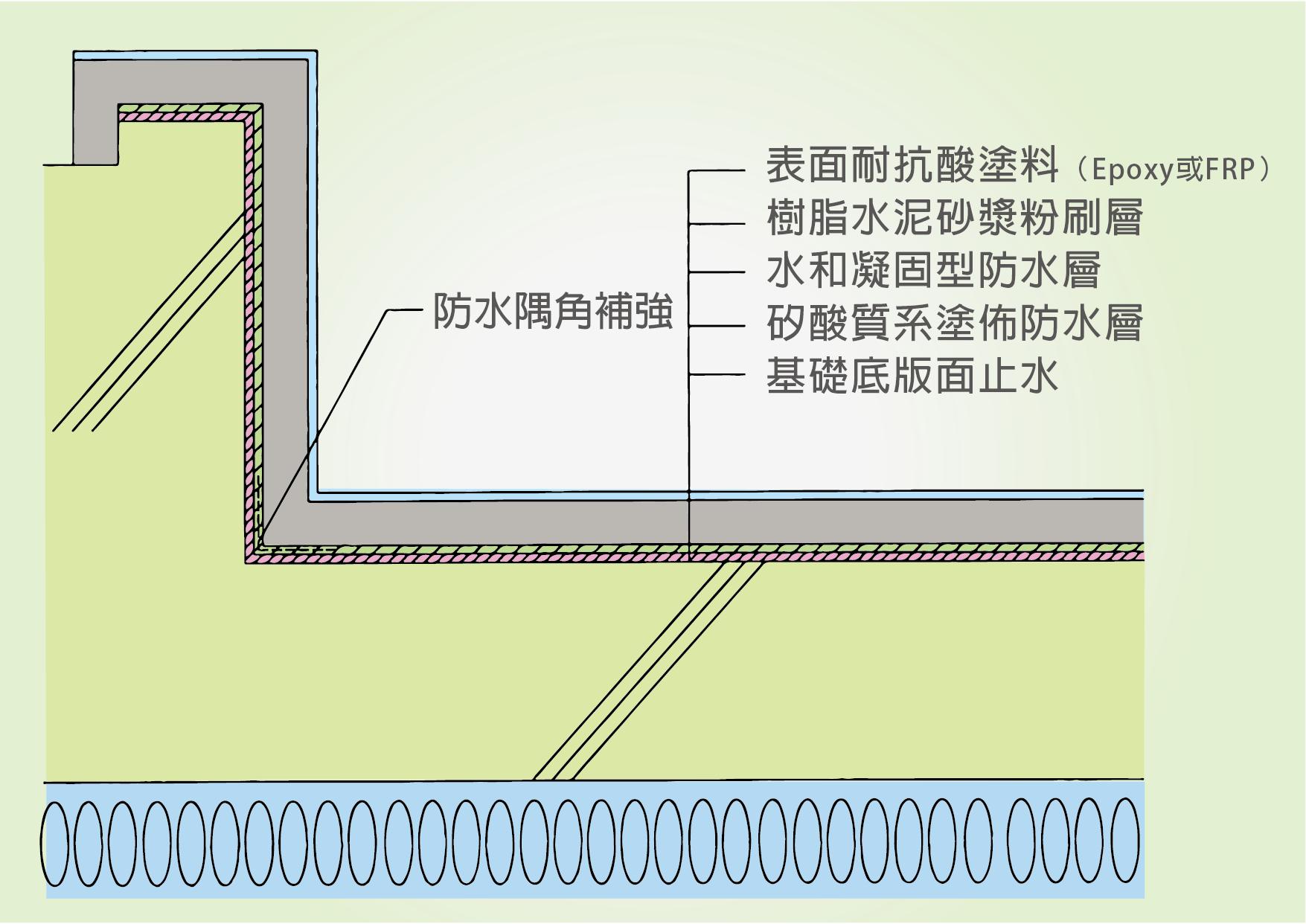 圖2-4-85.png