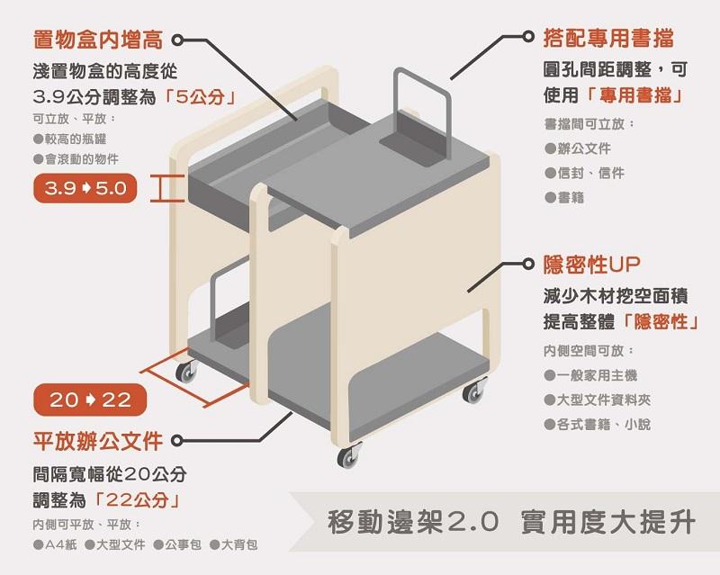 item_data-3-info-572.jpg