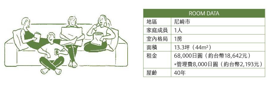 No4資料1_工作區域 1.jpg