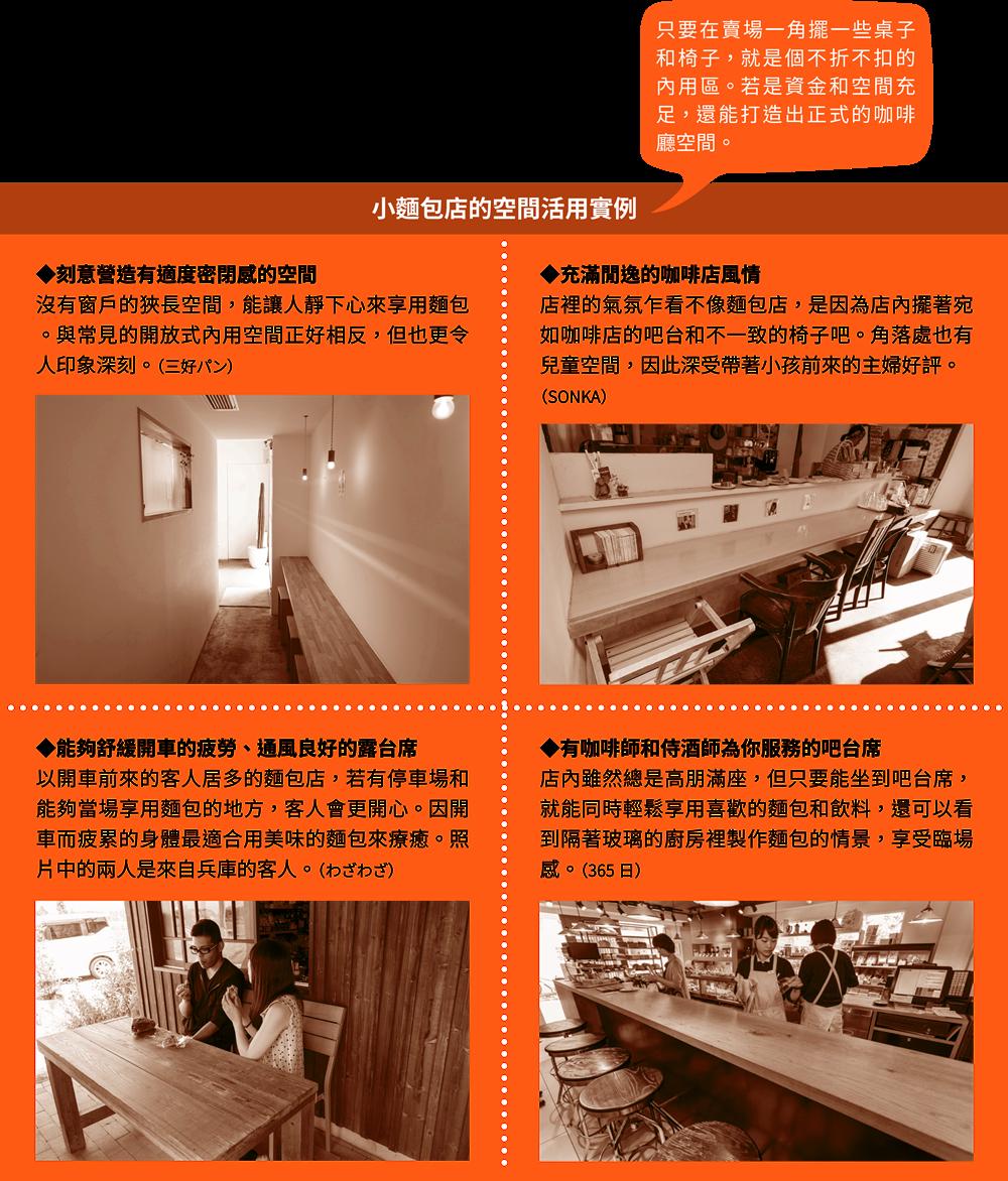 空間活用實例_room2.png